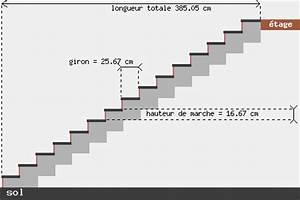 Hauteur Marche Escalier Extérieur : robot grimpeur de marches technomuzillac 3eme ~ Farleysfitness.com Idées de Décoration