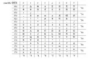 ASCII Special Characters Symbol