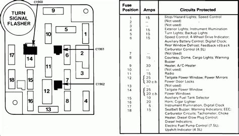 1986 F250 Fuse Box Diagram by Ford F 250 Fuse Box Diagram Wiring Resources 2019