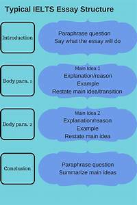 Structure Of Essays Sample Interview Essay Examples Of Structure Of  Examples Of Structure Of Essays My Hobby English Essay also Online Certification Programs  English Essay About Environment