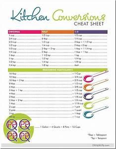 Kitchen Measurements Conversion And Equivalent Cheat Sheet