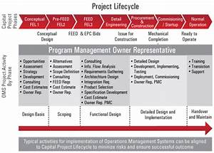 lean manufacturing powerpoint multi generational project With multi generational project plan template