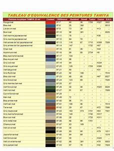 doc peinture tableau de concordance tamiya autres marques With nuancier de couleur peinture 9 doc peintures tamiya amm association des maquettistes