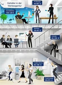 Gehalt Berechnen 2015 : die 12 meistgeklickten artikel bei page in 2016 page online ~ Themetempest.com Abrechnung