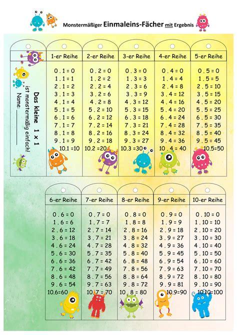 Spiel zum ausdrucken fußball tv bingo shzde. Einmaleins Fächer - Das 1x1 ist monstermäßig einfach - Unterrichtsmaterial im Fach Mathematik ...
