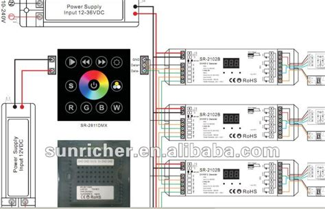 dmx512 touch wall rgb led controller buy dmx 512