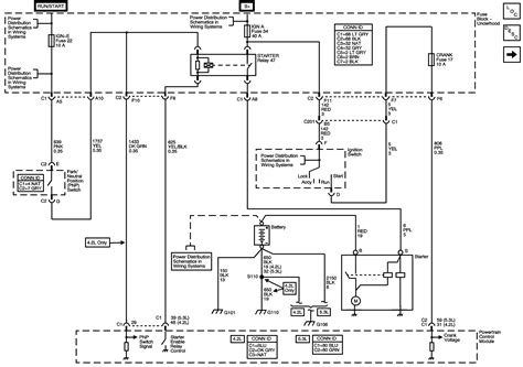 2005 Chevrolet Trailblazer Wiring Schematic by I Need Information About The Electrical System In The 2003
