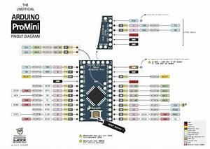 Node Setup  Hardware   U00b7 Sensorino  Sensorino Wiki  U00b7 Github