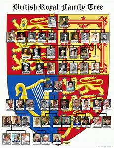 Queen Elizabeth Lineage Chart British Royal Family Tree With 8 Generations