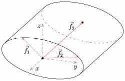 Radius Zylinder Berechnen : zylinder geometrie wikipedia ~ Themetempest.com Abrechnung