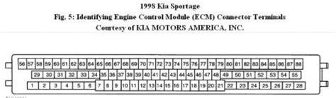1998 kia sportage my 98 kia will not start no fuel injecto