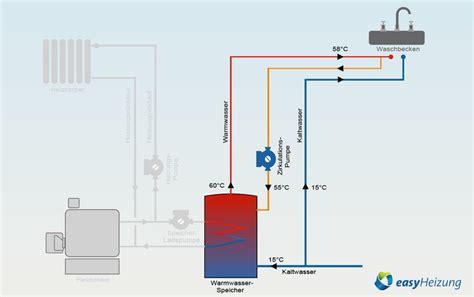 zirkulationspumpe warmwasser einfamilienhaus warmwasser zirkulationspumpe easyheizung