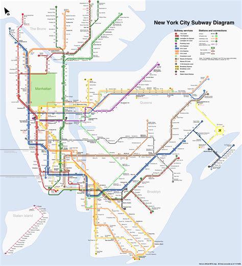 Us New York Diagram by A Practical Guide To The Nyc Subway System