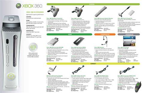 xbox controller design optional vg factor il dove battono i videogiochi