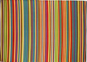 Tapis Plastique Exterieur : tapis de jardin design et tendance chez ksl living ~ Teatrodelosmanantiales.com Idées de Décoration