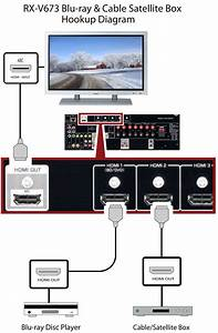 Charter Cable Diagram  Charter  Free Engine Image For User