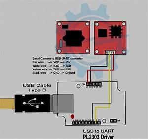Weatherproof Security Camera Wiring Diagram