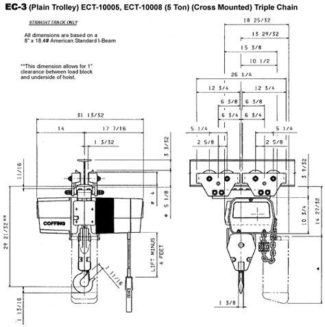 coffing hoist wiring diagram 28 wiring diagram images