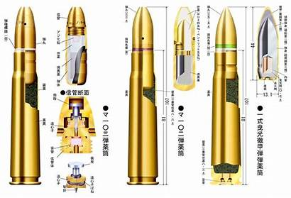 103 Ho Ammo Ammunition Japanese 7mm Current