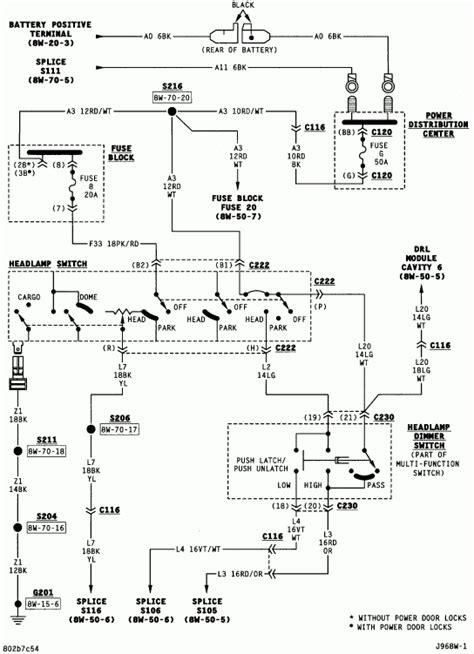 1996 dodge ram 2500 headlight wiring diagram 1996 dodge ram headlight switch wiring diagram 46 wiring