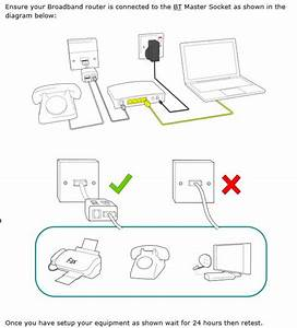 How To Fix Your BT Broadband Connection Problems?