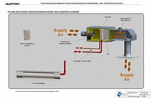 Facilities Controls Wiring Diagrams  Hvac Graphics  U0026 Work