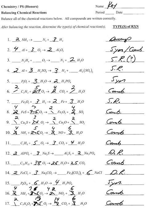 chemical reactions balancing equations worksheets