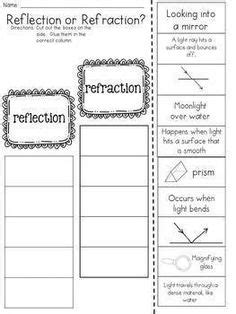 reflection  refraction images reflection