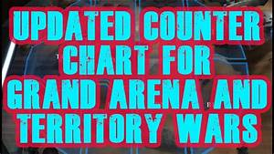 Updated Counter Team Chart For Territory War And Grand Arena  Swgoh