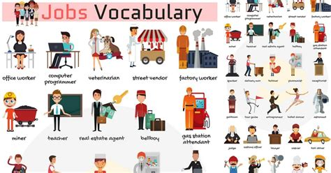 Jobs Vocabulary In English  Learn Job Names With Pictures  7 E S L