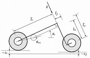 Schematic Of The Fixed Suspension Motorcycle  For Given Values Of The