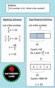 Tape Diagrams To Solve Algebra Problems
