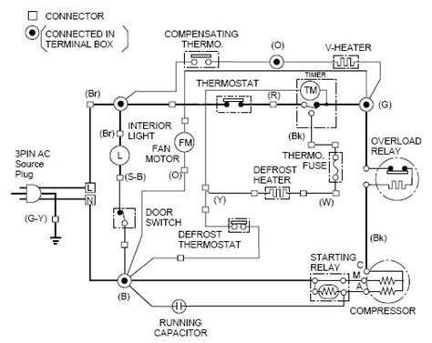 Category Sharp Wiring Diagram Page Circuit