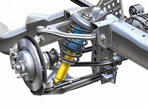 Automobile Suspension Design 101  Part Iii   Double