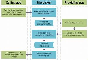 Open Files And Folders With A Picker