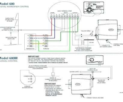 brilliant nest wiring diagram humidifier collections