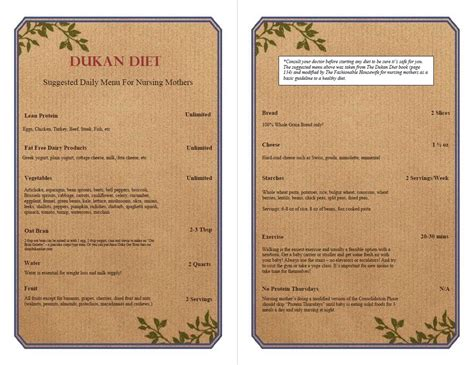 Reader Question Dukan Diet While Breastfeeding The