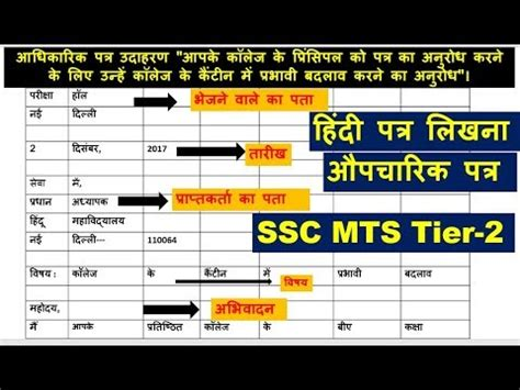 ssc mts  descriptive hindi formal letter letter