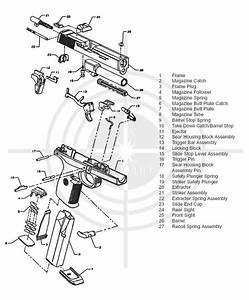 Pistola Smith Wesson Serie Sigma