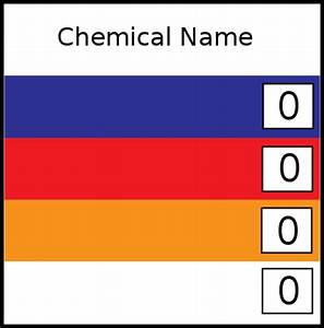 the colors of an hmis label With hmis label colors