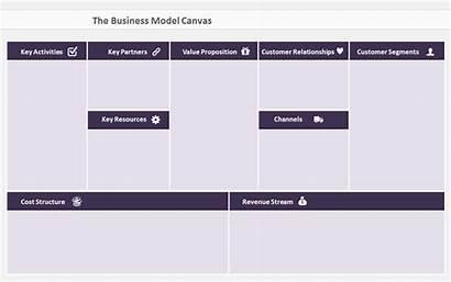 Canvas Business Template Ppt Powerpoint Slide7 Plan