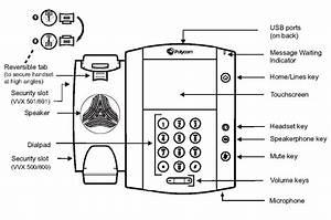 Guide To Polycom Vvx500 Series Ip Phones