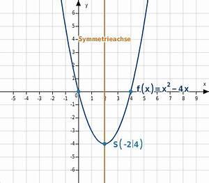 Quadratische Funktionen Scheitelpunkt Berechnen : einf hrung in quadratische funktionen ~ Themetempest.com Abrechnung