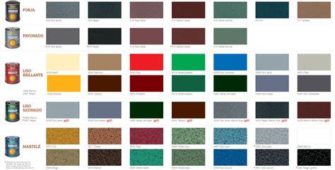 colores de esmalte 2016 newhairstylesformen2014 com