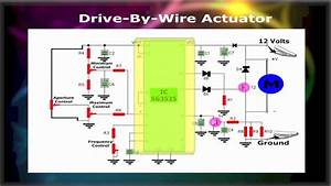 Drive-by-wire Motor Actuator Controller