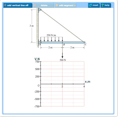 Solved Part Draw The Shear Diagram For Beam Click