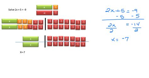 algebra tiles one step equations algebra tiles systry