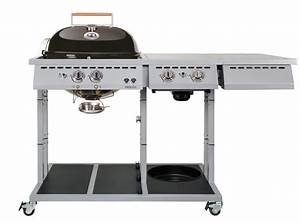 Gasgrill Test 2014 : grilltest 2017 und kaufberatung welchen grill soll mann sich kaufen ~ Orissabook.com Haus und Dekorationen