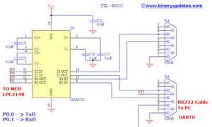 hd wallpapers uart circuit diagram biz.knsi, Wiring circuit