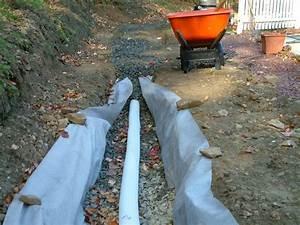 Comment Faire Un Drainage : drainage de l eau geste r novation cohabitation ~ Farleysfitness.com Idées de Décoration